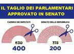 Referendum, a Prato netta affermazione del Sì con il 68.31%