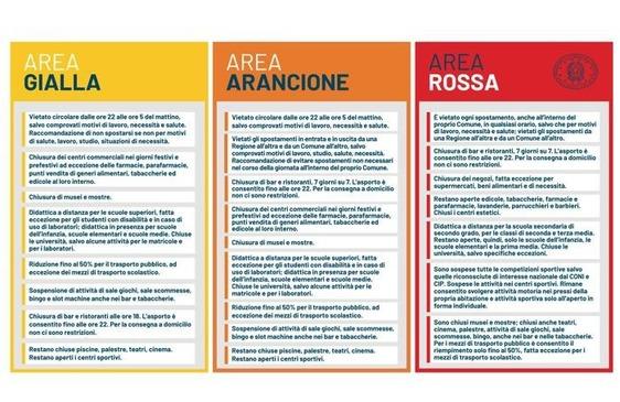 La Toscana in zona gialla da lunedì: lezioni in presenza al 50% per le superiori